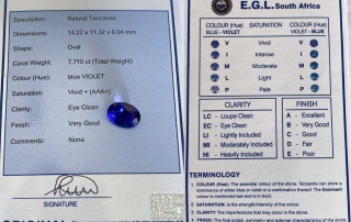 AAA+ tanzanite in South Africa